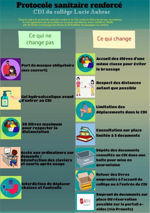 Protocole sanitaire renforcé_CDI_11-2020.png